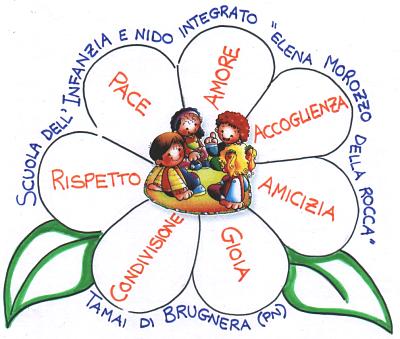 Scuola Materna Parrocchia S Margherita Vm Tamai